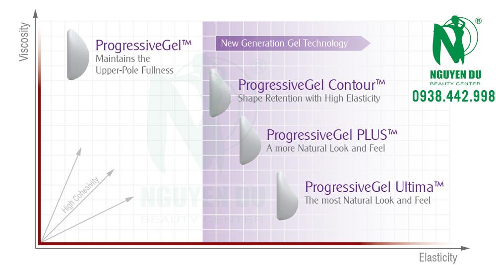 túi nano chip gel silicone đậm đặc